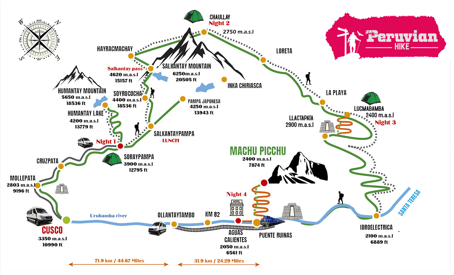 TREKKING TO MACHU PICCHU | SALKANTAY TREK AND INCA TRAILL 7 ... on appalacian trail map, inca trail map, santa cruz trail map, mountain trail map, machu picchu trail map, huayna picchu trail map, tuckerman ravine trail map, fat man's pass trail map,